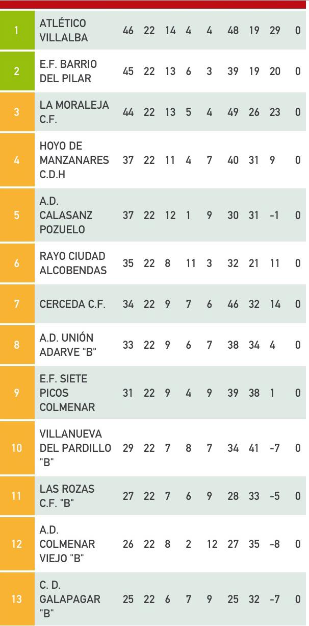 clasificación_fútbol