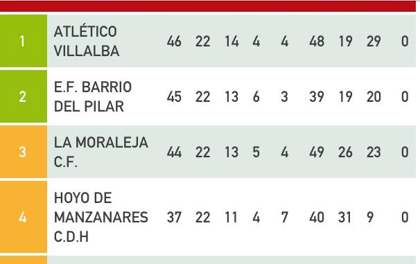 clasificación_fútbol_detalle