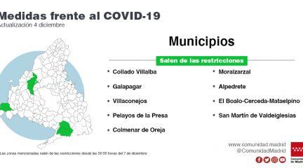 La Comunidad de Madrid levanta desde el lunes las restricciones perimetrales en Collado Villalba, Galapagar, Moralzarzal, Alpedrete y El Boalo