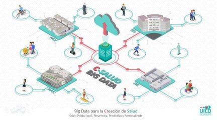 """El Hospital de Villalba participa en """"C-Salud"""", un ambicioso proyecto de aplicación del Big Data para crear salud"""